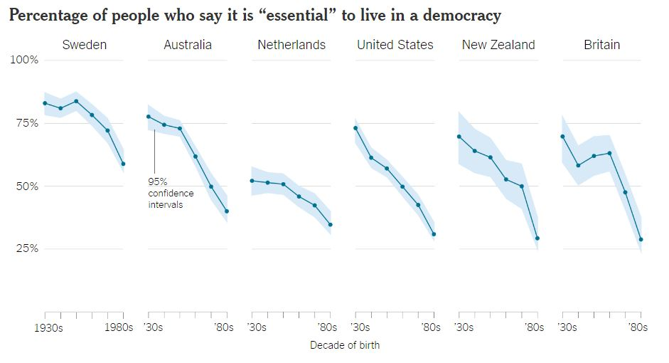 demokratins undergång.JPG